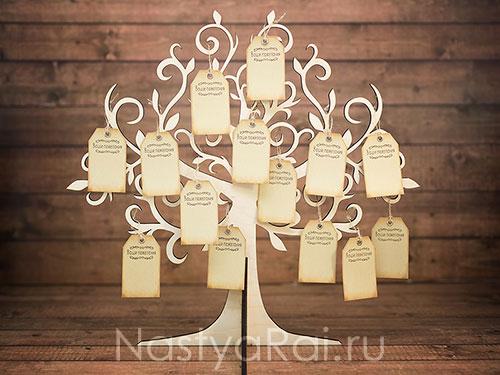 Деревья с пожеланиями