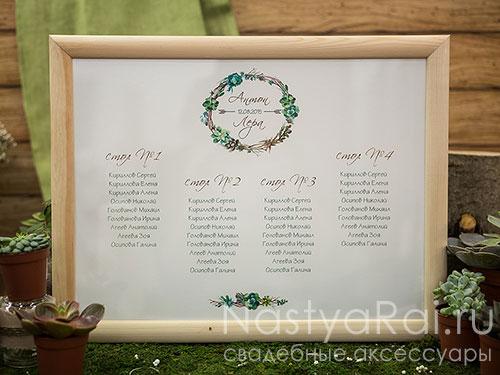 План схема для свадьбы